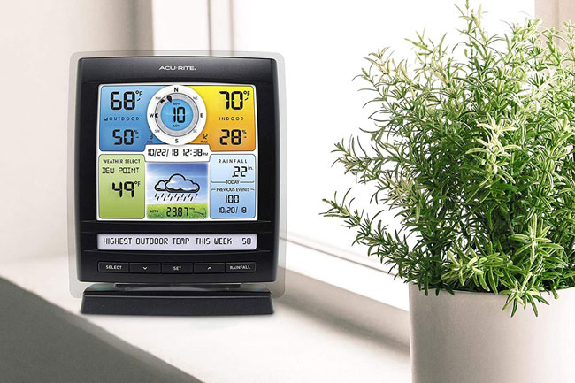 Benefits of Having a Weather Station at Home